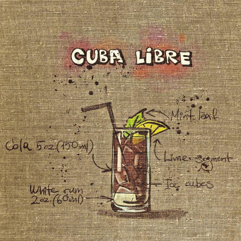 Graphic: receipe for the Cuba Libre