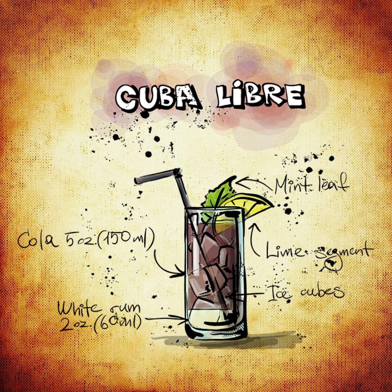 Illustration mit dem Cuba Libre Rezept